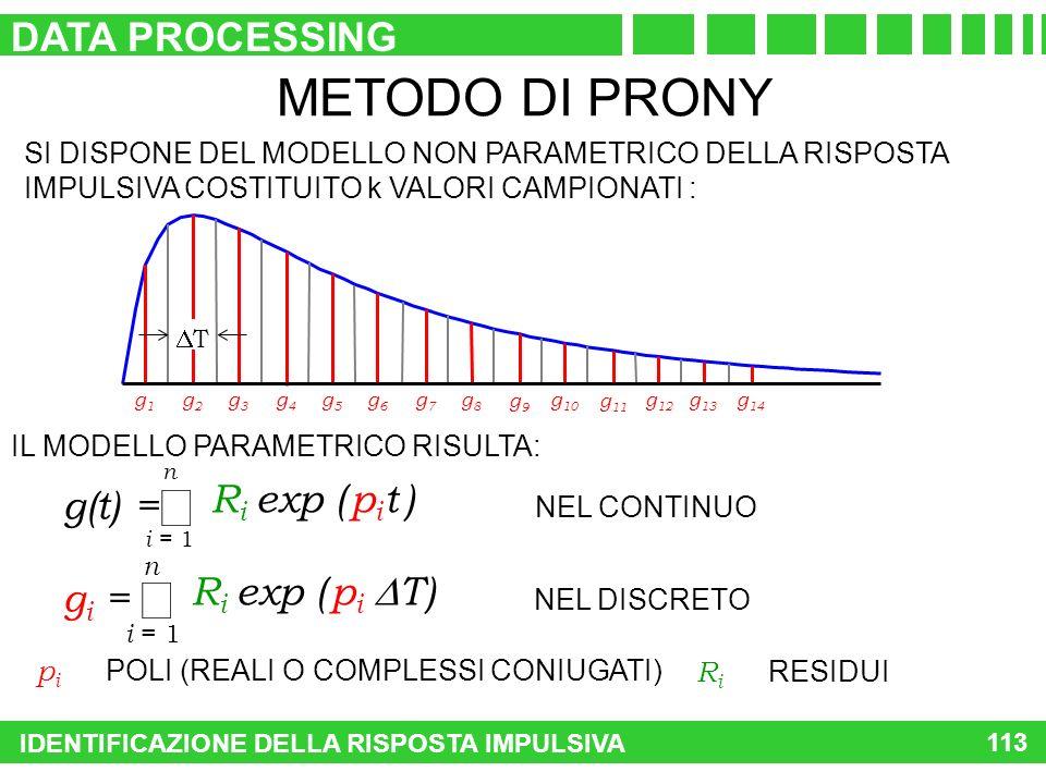 METODO DI PRONY R i RESIDUI i = 1 g(t) = R i exp ( p i t ) n IL MODELLO PARAMETRICO RISULTA: p i POLI (REALI O COMPLESSI CONIUGATI) SI DISPONE DEL MOD