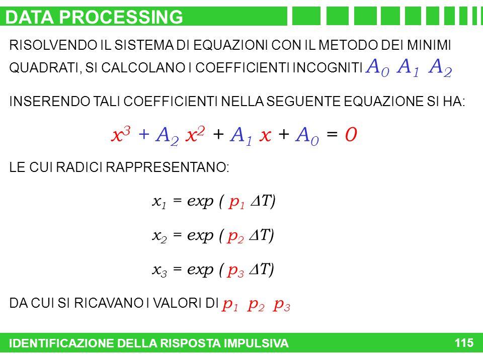 RISOLVENDO IL SISTEMA DI EQUAZIONI CON IL METODO DEI MINIMI QUADRATI, SI CALCOLANO I COEFFICIENTI INCOGNITI A 0 A 1 A 2 x 3 + A 2 x 2 + A 1 x + A 0 =