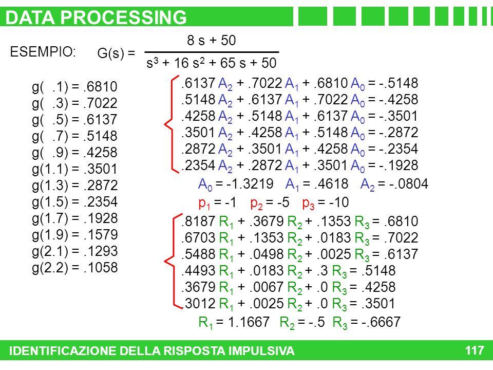 ESEMPIO: G(s) = s 3 + 16 s 2 + 65 s + 50 8 s + 50 g(.1) =.6810 g(.3) =.7022 g(.5) =.6137 g(.7) =.5148 g(.9) =.4258 g(1.1) =.3501 g(1.3) =.2872 g(1.5)