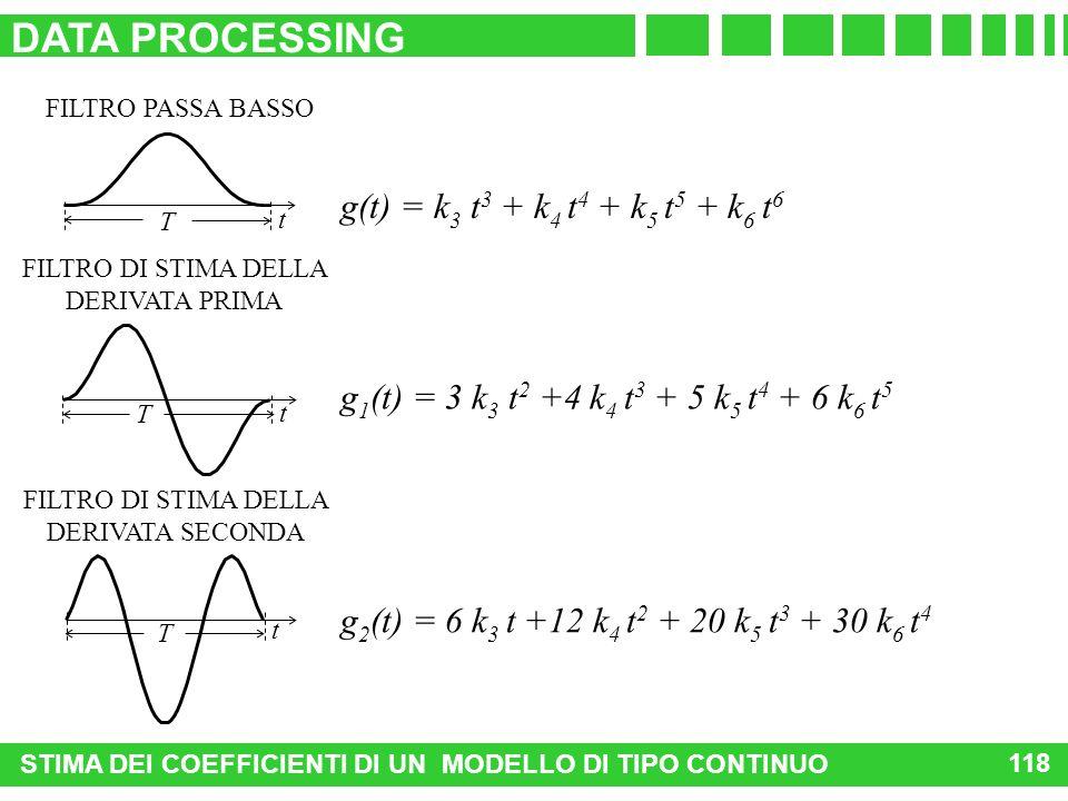 FILTRO PASSA BASSO T t g(t) = k 3 t 3 + k 4 t 4 + k 5 t 5 + k 6 t 6 FILTRO DI STIMA DELLA DERIVATA PRIMA T t g 1 (t) = 3 k 3 t 2 +4 k 4 t 3 + 5 k 5 t