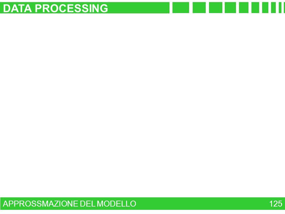 APPROSSMAZIONE DEL MODELLO DATA PROCESSING 125