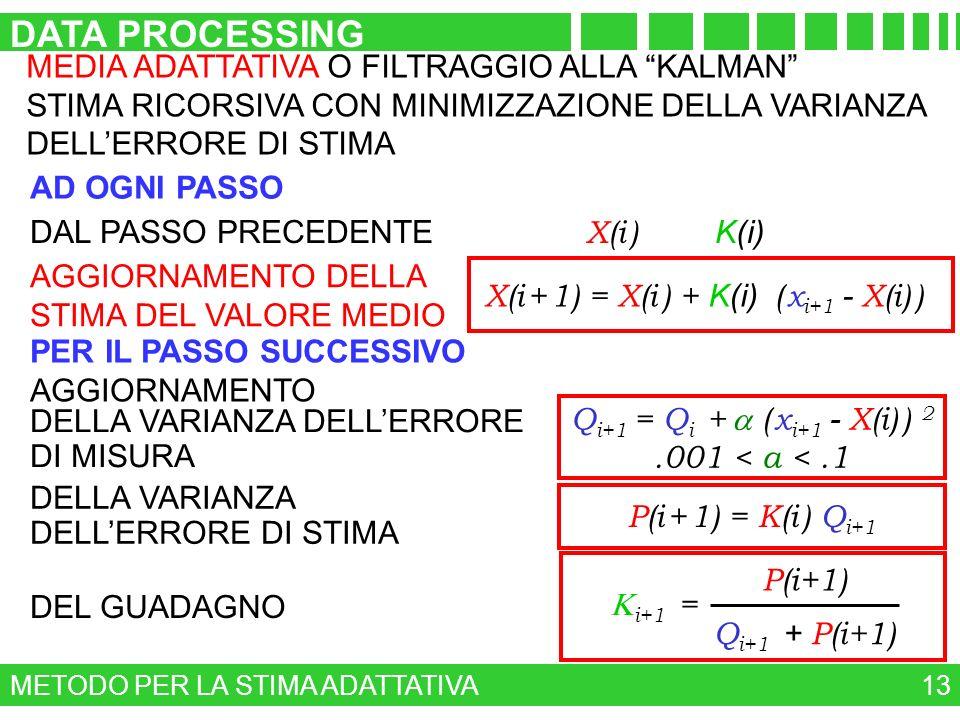 METODO PER LA STIMA ADATTATIVA DATA PROCESSING 13 i+1 = Q i+1 + P(i+1) P(i+1) DELLA VARIANZA DELLERRORE DI STIMA P(i + 1) = K(i ) Q i+1 Q i+1 = Q i +