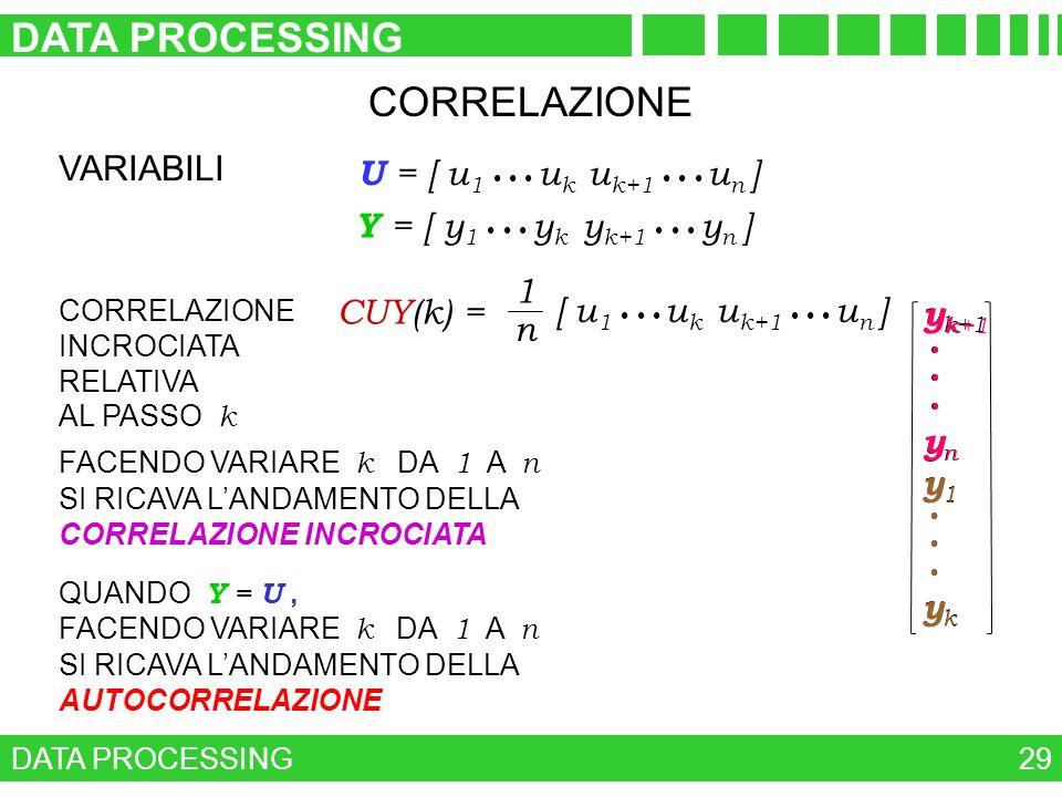 DATA PROCESSING 29 CORRELAZIONE VARIABILI U = [ u 1 u k u k+1 u n ] Y = [ y 1 y k y k+1 y n ] CORRELAZIONE INCROCIATA RELATIVA AL PASSO k CUY(k) = 1 n