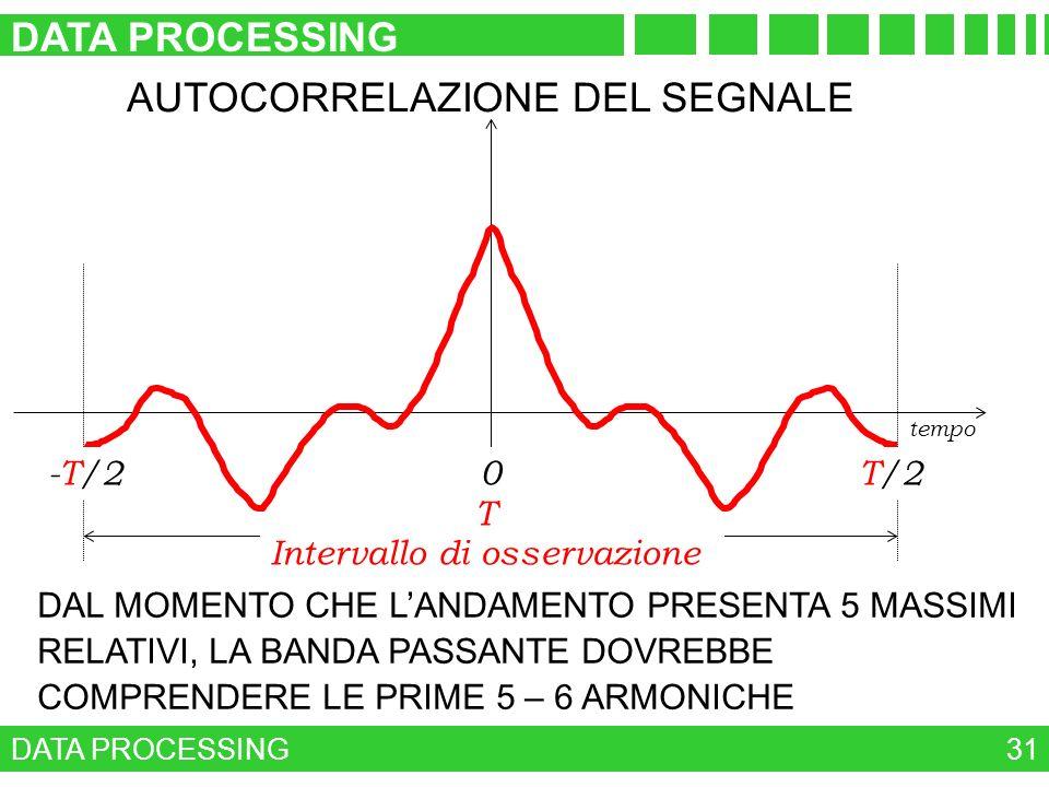 DATA PROCESSING 31 tempo AUTOCORRELAZIONE DEL SEGNALE DAL MOMENTO CHE LANDAMENTO PRESENTA 5 MASSIMI RELATIVI, LA BANDA PASSANTE DOVREBBE COMPRENDERE L