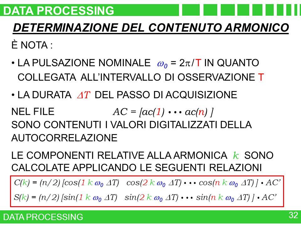DATA PROCESSING 32 DETERMINAZIONE DEL CONTENUTO ARMONICO LA PULSAZIONE NOMINALE 0 = 2 / T IN QUANTO COLLEGATA ALLINTERVALLO DI OSSERVAZIONE T NEL FILE