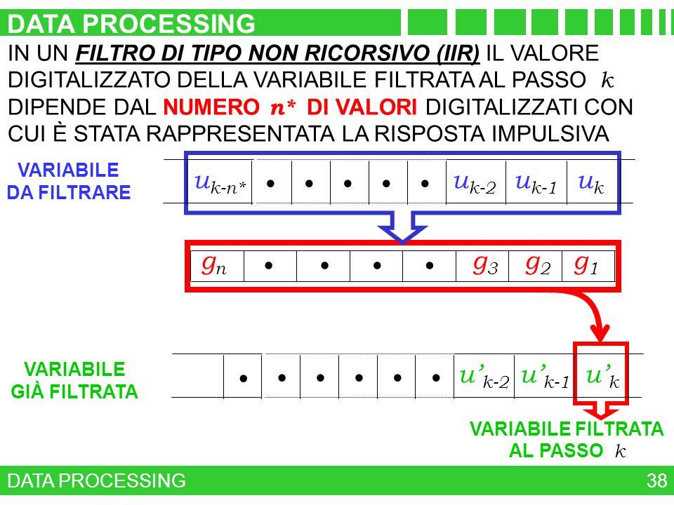ALGORITMO DATA PROCESSING 38 IN UN FILTRO DI TIPO NON RICORSIVO (IIR) IL VALORE DIGITALIZZATO DELLA VARIABILE FILTRATA AL PASSO k DIPENDE DAL NUMERO n