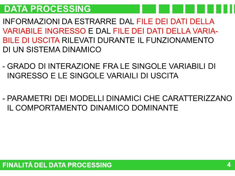FINALITÀ DEL DATA PROCESSING DATA PROCESSING 4 INFORMAZIONI DA ESTRARRE DAL FILE DEI DATI DELLA VARIABILE INGRESSO E DAL FILE DEI DATI DELLA VARIA- BI