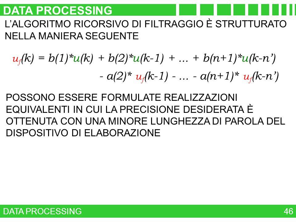 DATA PROCESSING 46 LALGORITMO RICORSIVO DI FILTRAGGIO È STRUTTURATO NELLA MANIERA SEGUENTE u f (k) = b(1)*u(k) + b(2)*u(k-1) +... + b(n+1)*u(k-n) - a(