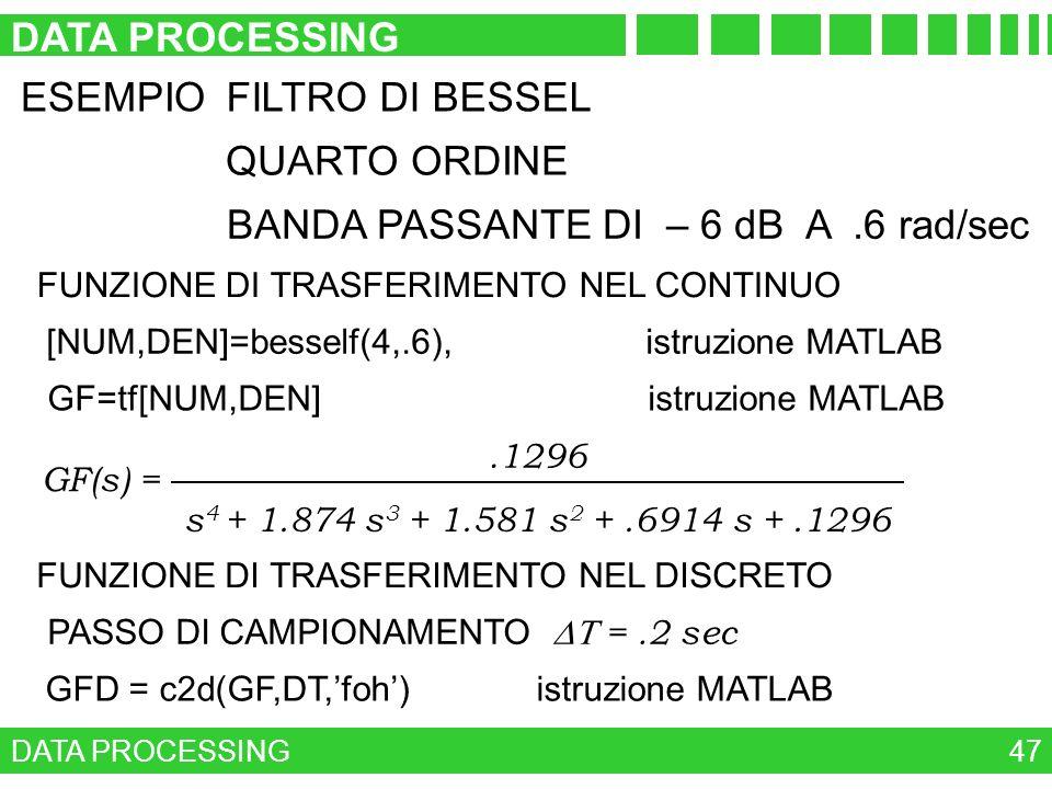 DATA PROCESSING 47 ESEMPIOFILTRO DI BESSEL QUARTO ORDINE BANDA PASSANTE DI – 6 dB A.6 rad/sec GF(s) = s 4 + 1.874 s 3 + 1.581 s 2 +.6914 s +.1296.1296