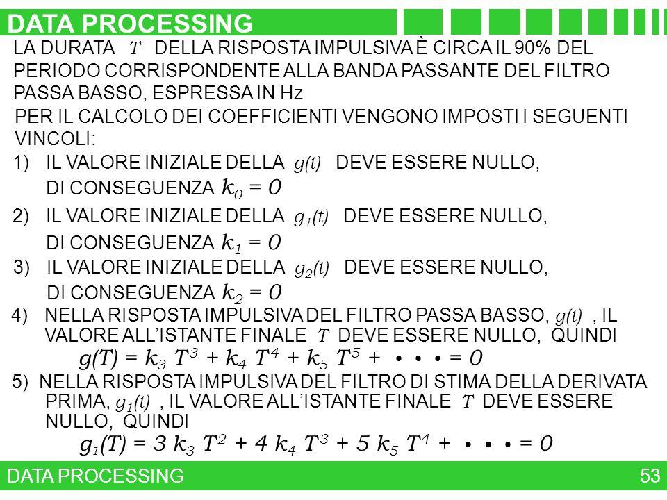 DATA PROCESSING 53 4)NELLA RISPOSTA IMPULSIVA DEL FILTRO PASSA BASSO, g(t), IL VALORE ALLISTANTE FINALE T DEVE ESSERE NULLO, QUINDI g(T) = k 3 T 3 + k