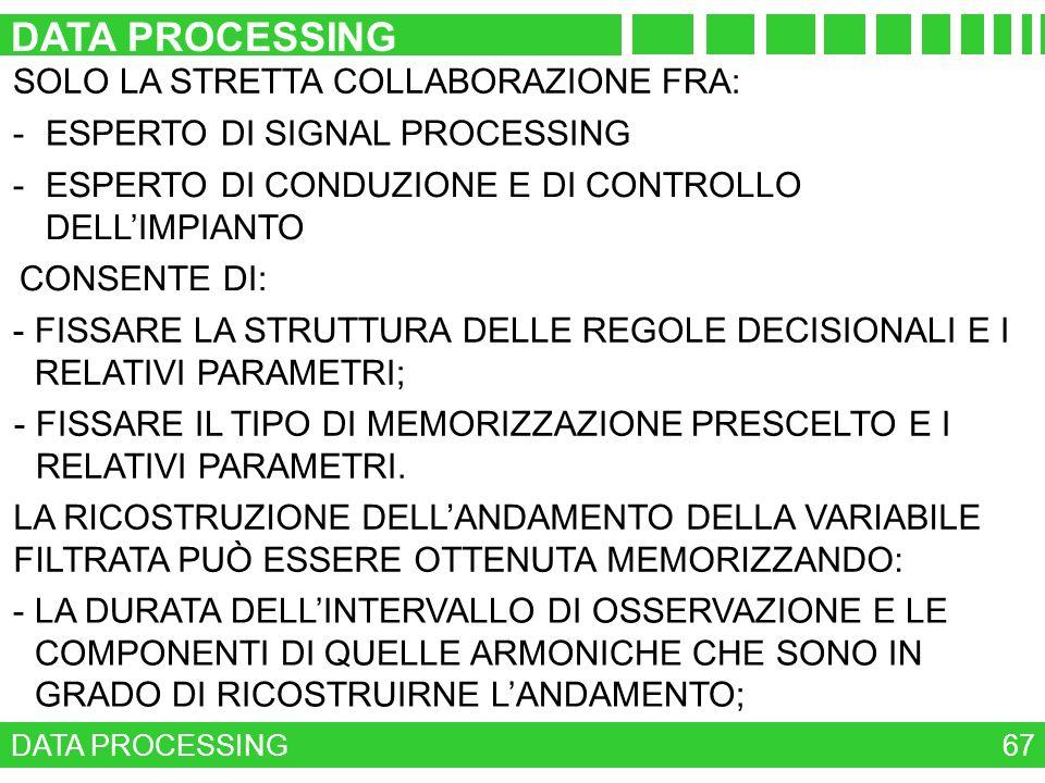 DATA PROCESSING 67 SOLO LA STRETTA COLLABORAZIONE FRA: - ESPERTO DI SIGNAL PROCESSING -ESPERTO DI CONDUZIONE E DI CONTROLLO DELLIMPIANTO CONSENTE DI: