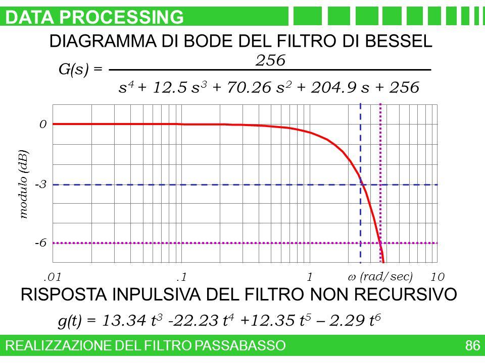 110.1.01 (rad/sec) 0 -3 -6 0 -3 -6 modulo (dB) REALIZZAZIONE DEL FILTRO PASSABASSO DATA PROCESSING 86 DIAGRAMMA DI BODE DEL FILTRO DI BESSEL G(s) = s