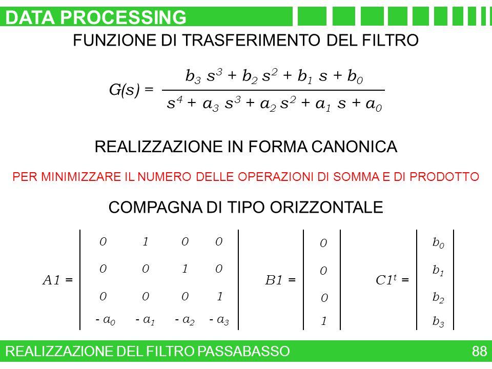 REALIZZAZIONE DEL FILTRO PASSABASSO DATA PROCESSING 88 G(s) = b 3 s 3 + b 2 s 2 + b 1 s + b 0 s 4 + a 3 s 3 + a 2 s 2 + a 1 s + a 0 0 0 - a 3 1 0 - a
