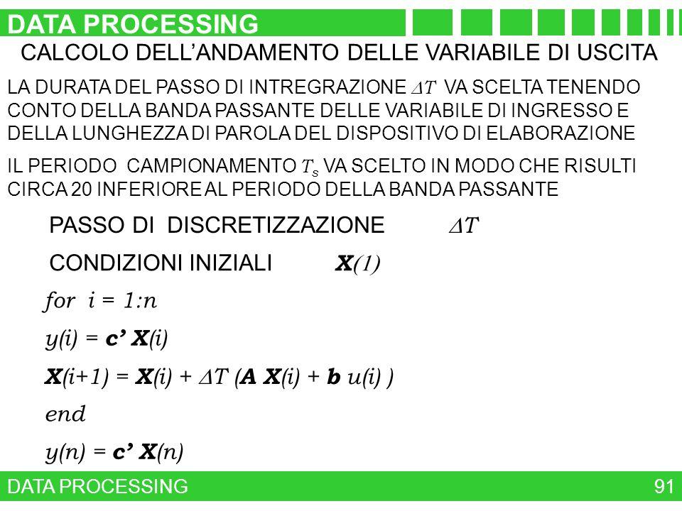 DATA PROCESSING 91 PASSO DI DISCRETIZZAZIONE T CONDIZIONI INIZIALI X X (i+1) = X (i) + T ( A X (i) + b u(i) ) y(i) = c X (i) for i = 1:n end y(n) = c
