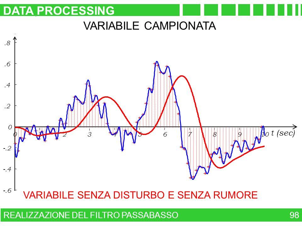 REALIZZAZIONE DEL FILTRO PASSABASSO DATA PROCESSING 98 -.6 -.4 -.2 0.2.4.6.8 023456789101 t (sec) VARIABILE CAMPIONATA VARIABILE SENZA DISTURBO E SENZ
