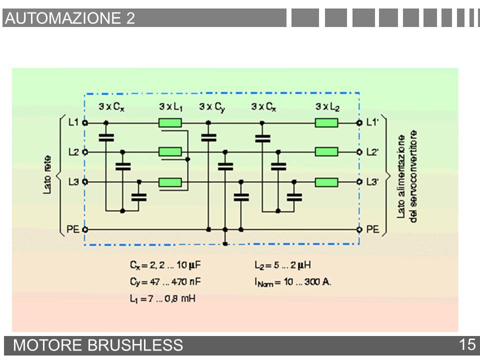 AUTOMAZIONE 2 MOTORE BRUSHLESS 15