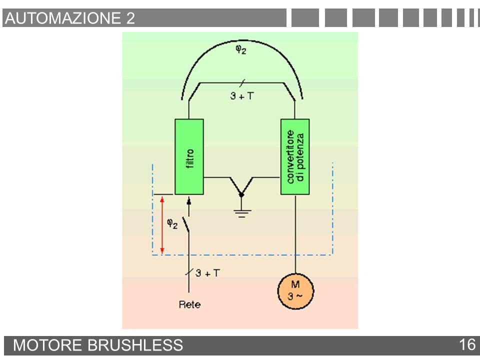 AUTOMAZIONE 2 MOTORE BRUSHLESS 16