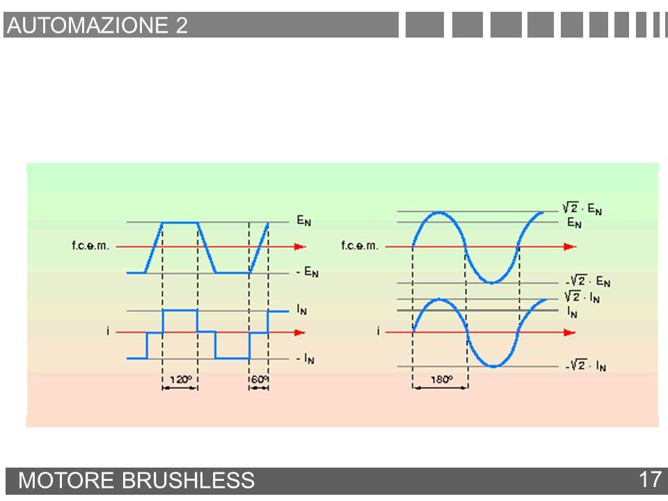 AUTOMAZIONE 2 MOTORE BRUSHLESS 17