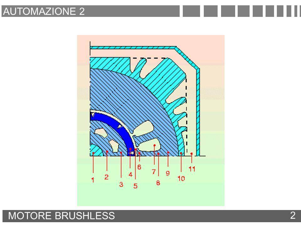AUTOMAZIONE 2 MOTORE BRUSHLESS 2