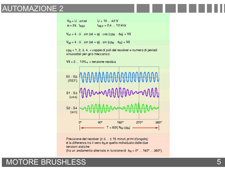 AUTOMAZIONE 2 MOTORE BRUSHLESS 5