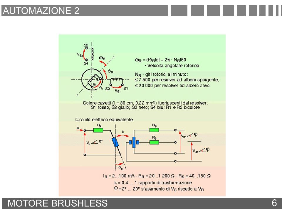 AUTOMAZIONE 2 MOTORE BRUSHLESS 6