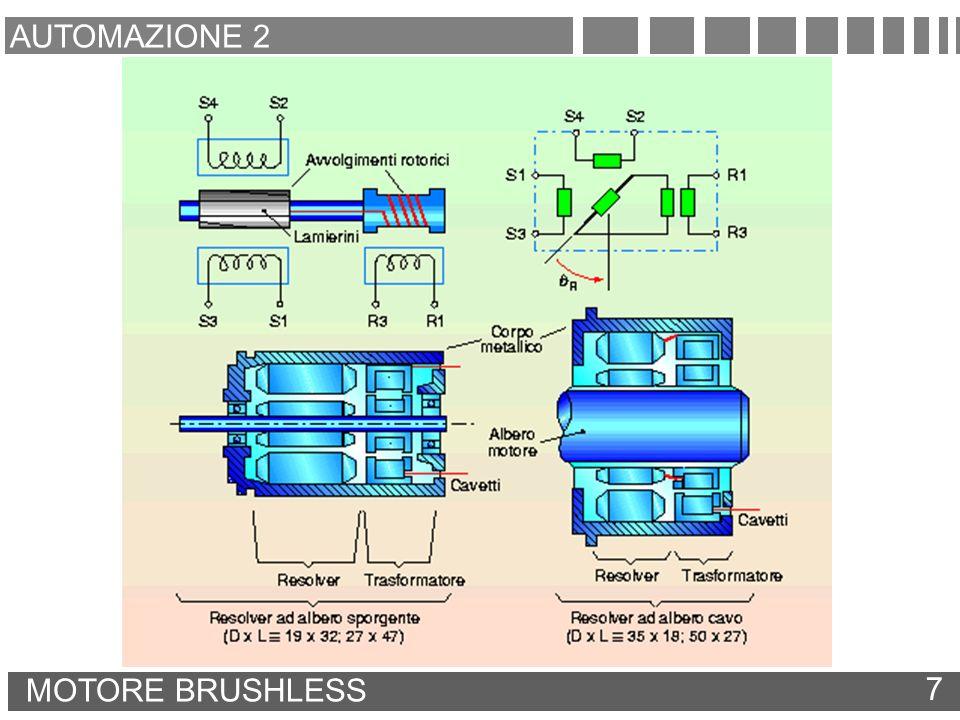 AUTOMAZIONE 2 MOTORE BRUSHLESS 7