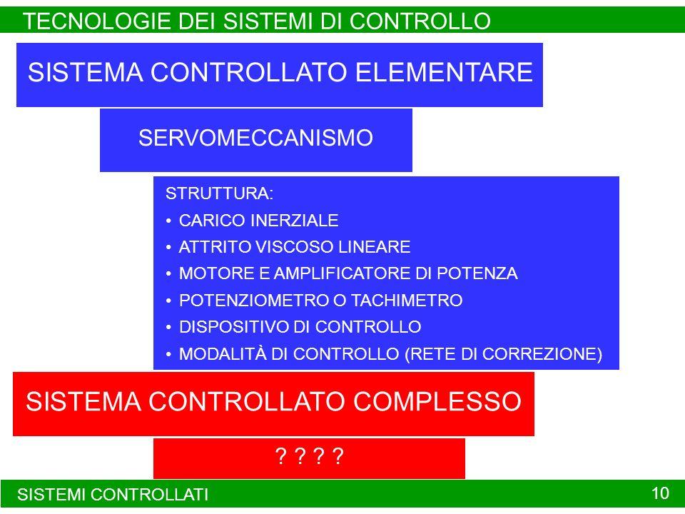 SISTEMI CONTROLLATI TECNOLOGIE DEI SISTEMI DI CONTROLLO 10 SISTEMA CONTROLLATO COMPLESSOSISTEMA CONTROLLATO ELEMENTARE SERVOMECCANISMO STRUTTURA: CARI