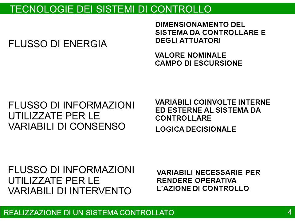 REALIZZAZIONE DI UN SISTEMA CONTROLLATO 4 TECNOLOGIE DEI SISTEMI DI CONTROLLO FLUSSO DI ENERGIA DIMENSIONAMENTO DEL SISTEMA DA CONTROLLARE E DEGLI ATT