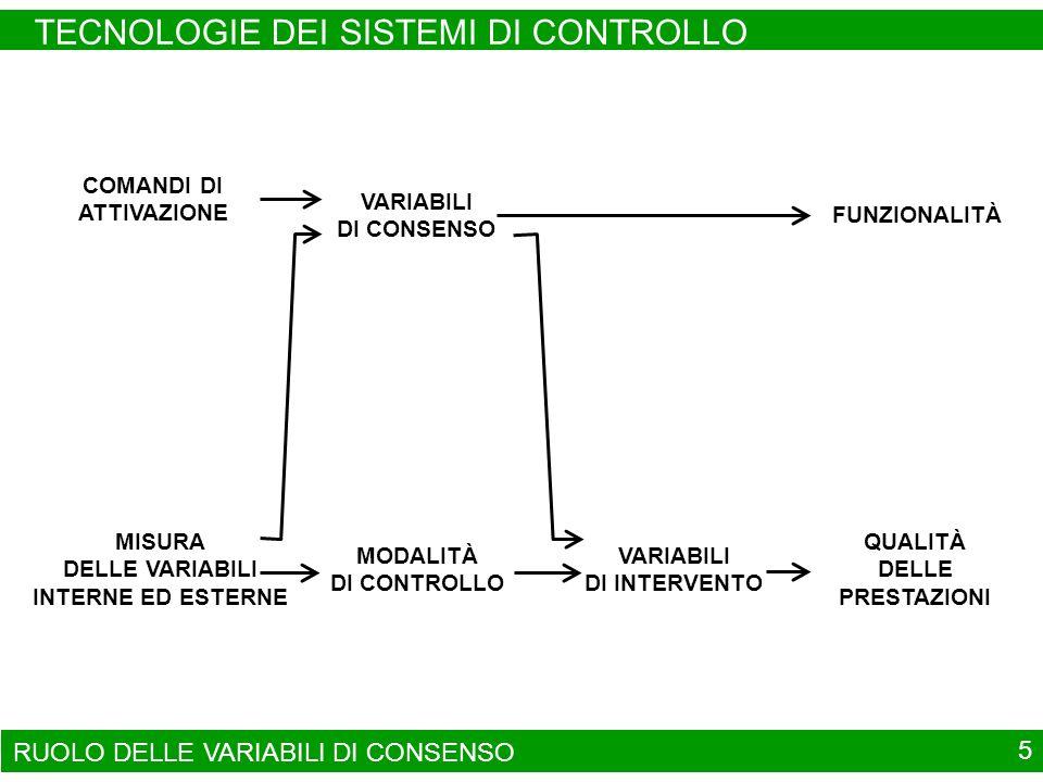 RUOLO DELLE VARIABILI DI CONSENSO TECNOLOGIE DEI SISTEMI DI CONTROLLO 5 COMANDI DI ATTIVAZIONE VARIABILI DI CONSENSO MISURA DELLE VARIABILI INTERNE ED