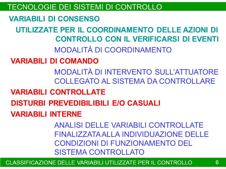CLASSIFICAZIONE DELLE VARIABILI UTILIZZATE PER IL CONTROLLO TECNOLOGIE DEI SISTEMI DI CONTROLLO 6 VARIABILI DI CONSENSO MODALITÀ DI COORDINAMENTO VARI