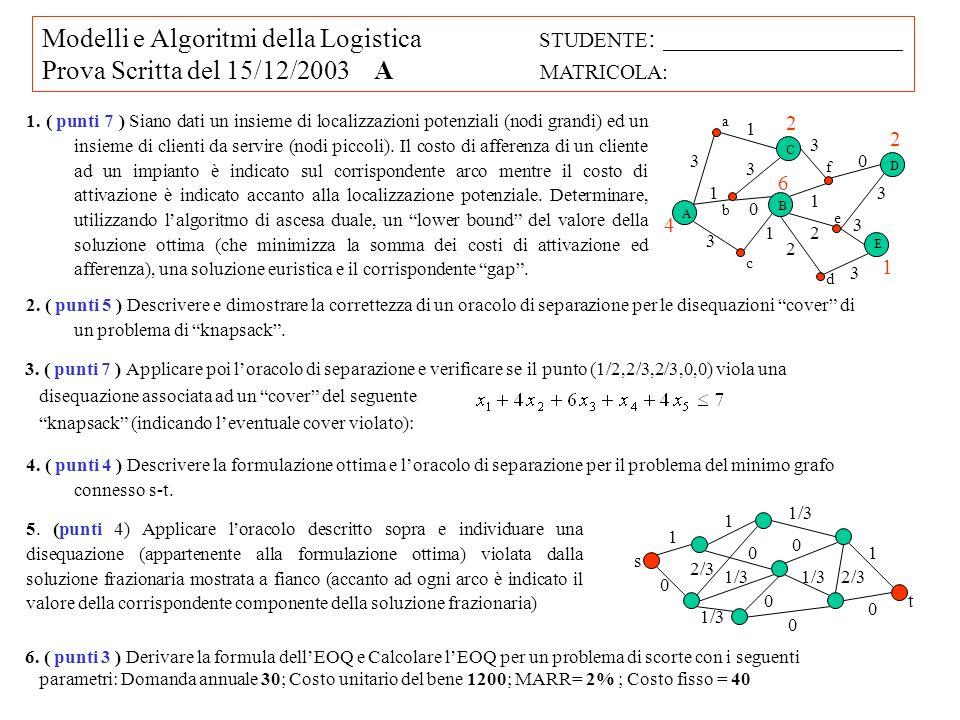 Modelli e Algoritmi della Logistica Prova Scritta del 15/12/2003 A SOLUZIONE ESERCIZIO 3 2.