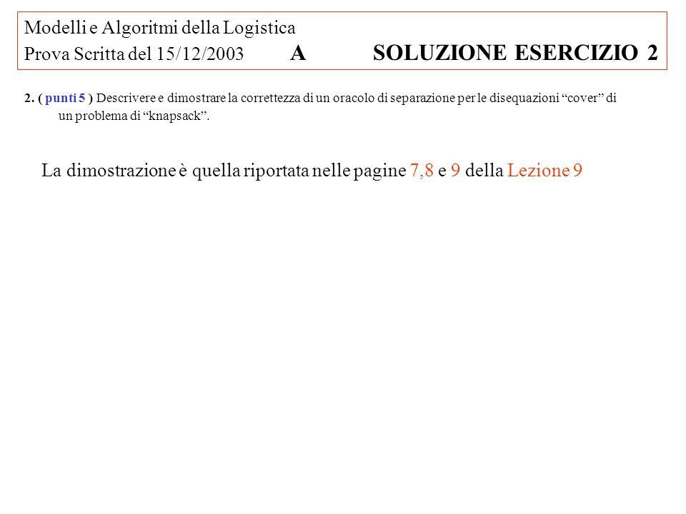 Modelli e Algoritmi della Logistica Prova Scritta del 15/12/2003 A SOLUZIONE ESERCIZIO 2 2. ( punti 5 ) Descrivere e dimostrare la correttezza di un o