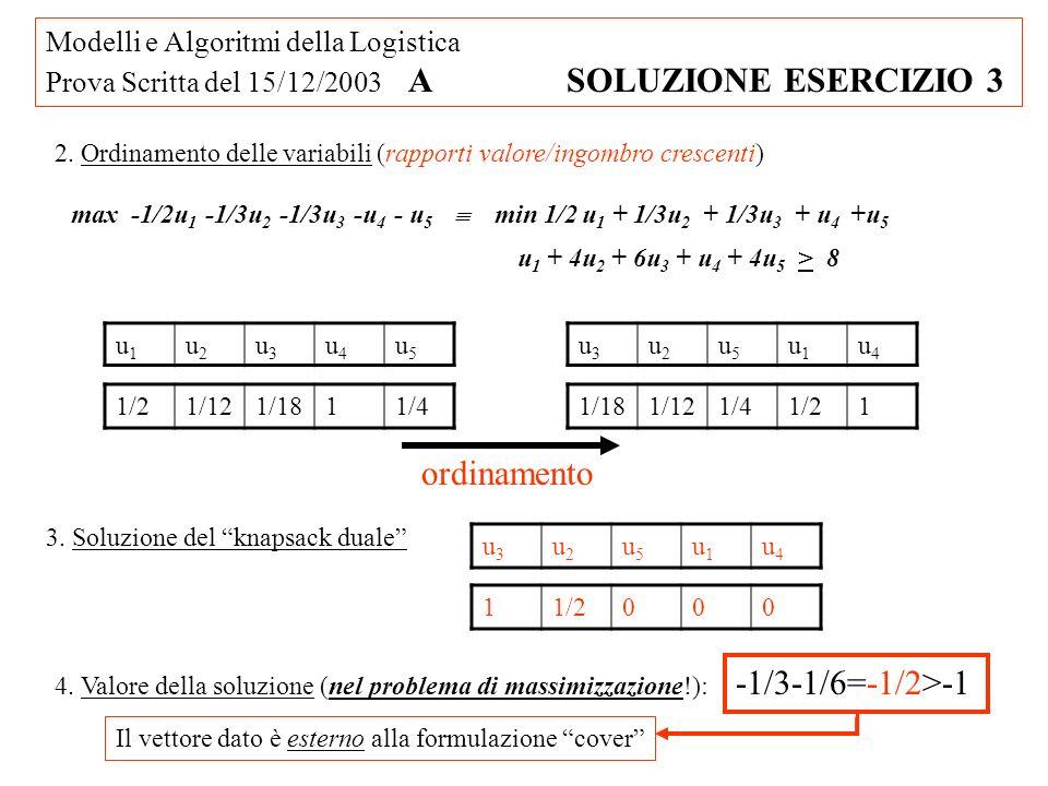 Modelli e Algoritmi della Logistica Prova Scritta del 15/12/2003 A SOLUZIONE ESERCIZIO 3 2. Ordinamento delle variabili (rapporti valore/ingombro cres