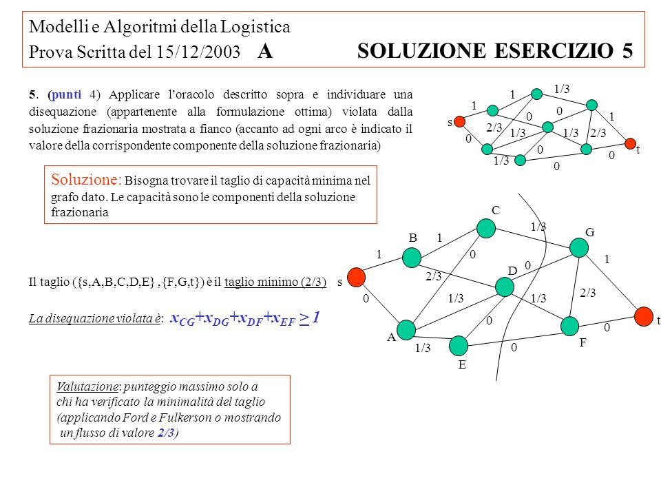 Modelli e Algoritmi della Logistica Prova Scritta del 15/12/2003 A SOLUZIONE ESERCIZIO 5 5. (punti 4) Applicare loracolo descritto sopra e individuare