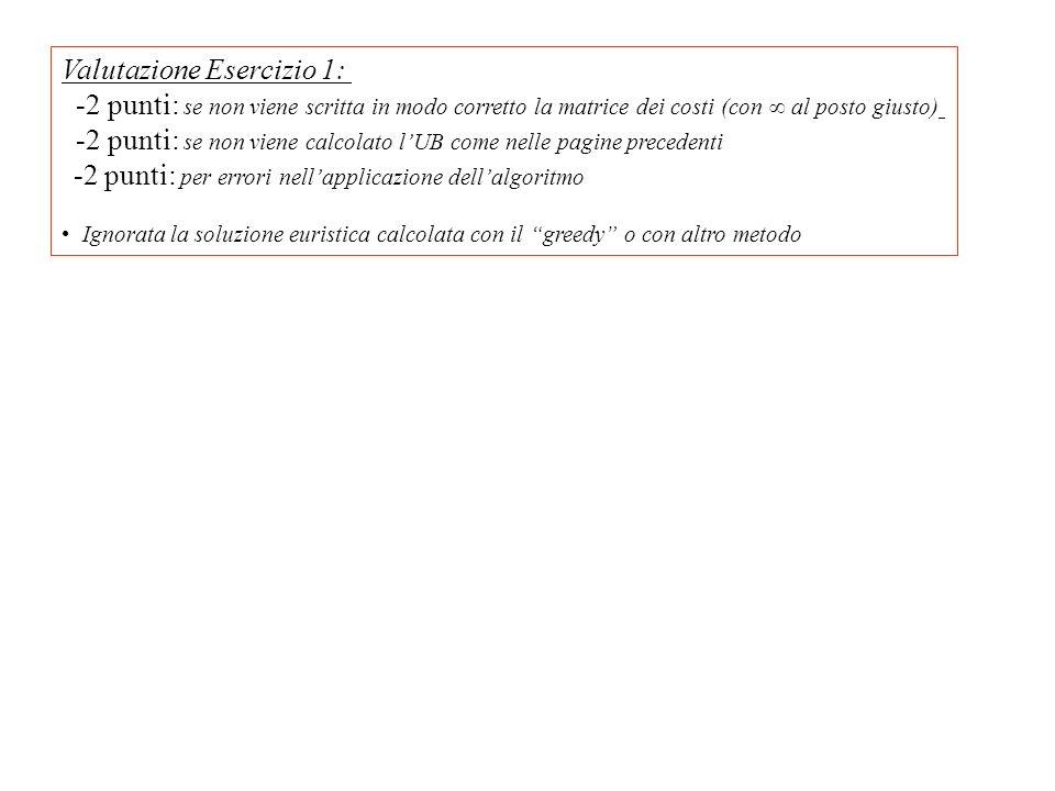 Valutazione Esercizio 1: -2 punti: se non viene scritta in modo corretto la matrice dei costi (con al posto giusto) -2 punti: se non viene calcolato l