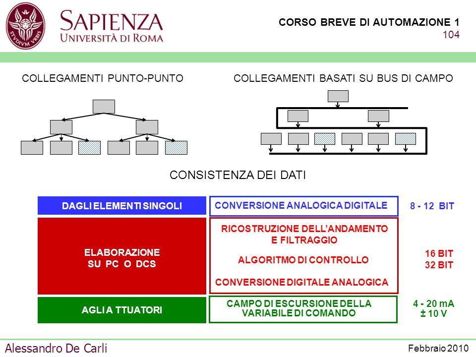 CORSO BREVE DI AUTOMAZIONE 1 103 Alessandro De Carli Febbraio 2010 PROBLEMI EMERGENTI NELLA COMUNICAZIONE Attualmente le comunicazioni sono di tipo di