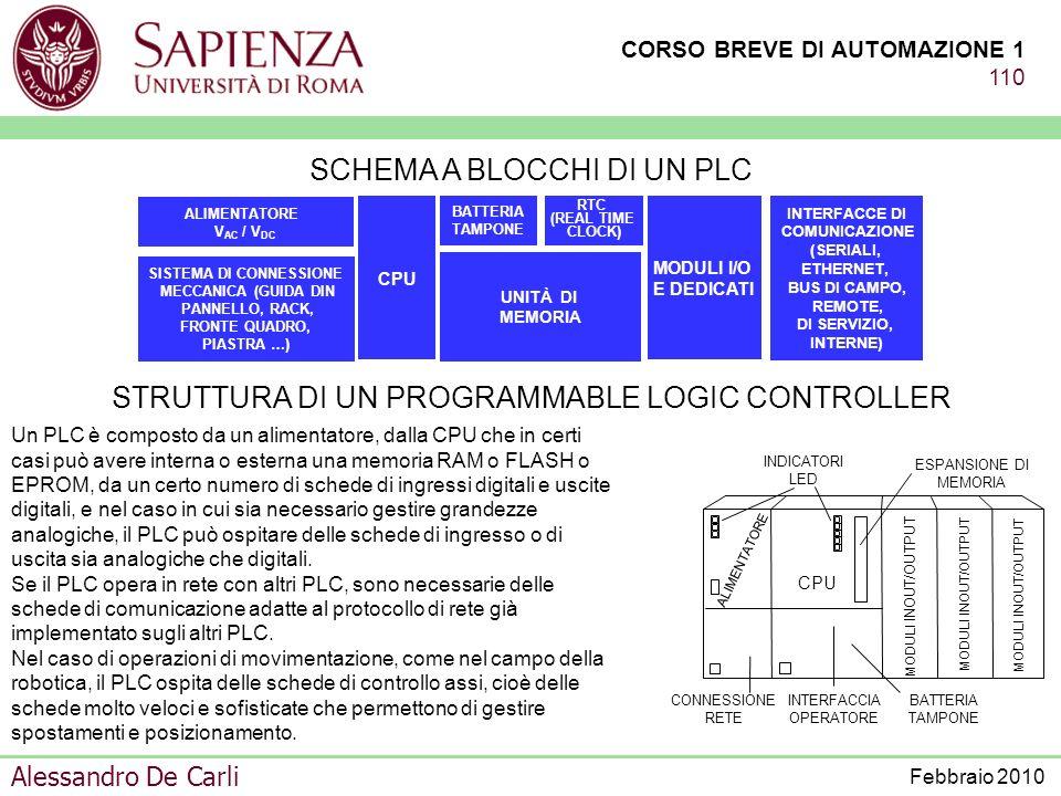 CORSO BREVE DI AUTOMAZIONE 1 109 Alessandro De Carli Febbraio 2010 Il controllore logico programmabile o programmable logic controller (PLC) è un comp