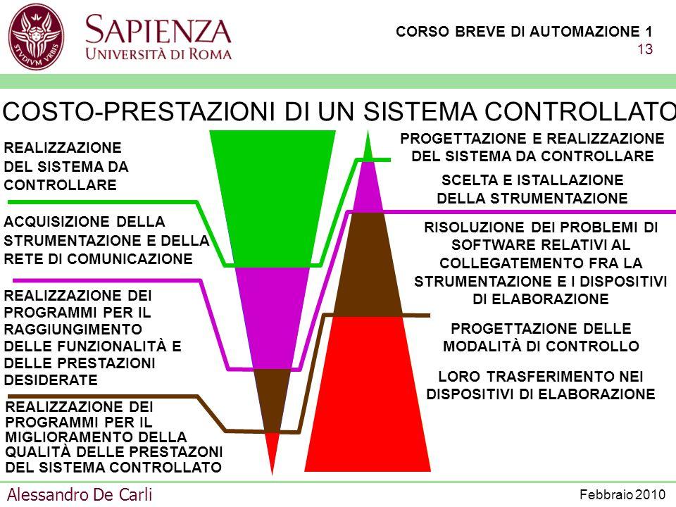 CORSO BREVE DI AUTOMAZIONE 1 12 Alessandro De Carli Febbraio 2010 COSTO DEL SISTEMA CONTROLLATO SISTEMA DA CONTROLLARE SISTEMA DI CONTROLLO PROGETTAZI