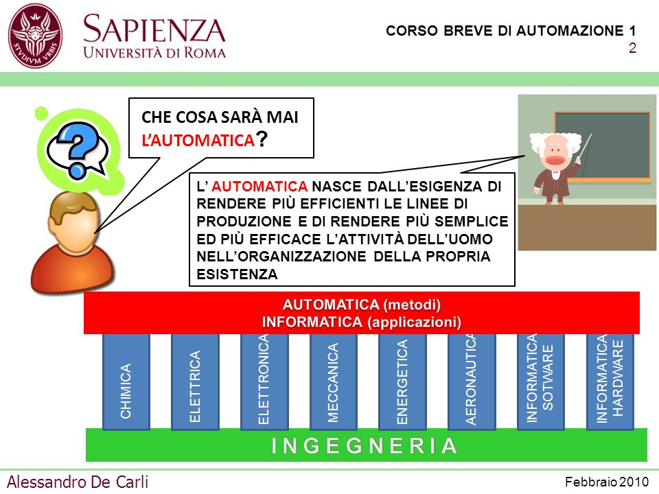 CORSO BREVE DI AUTOMAZIONE 1 1 Alessandro De Carli Febbraio 2010 MINICORSO DI PRESENTAZIONE DELLINGEGNERIA DELLAUTOMAZIONE PRESENTAZIONE DELLINGEGNERI