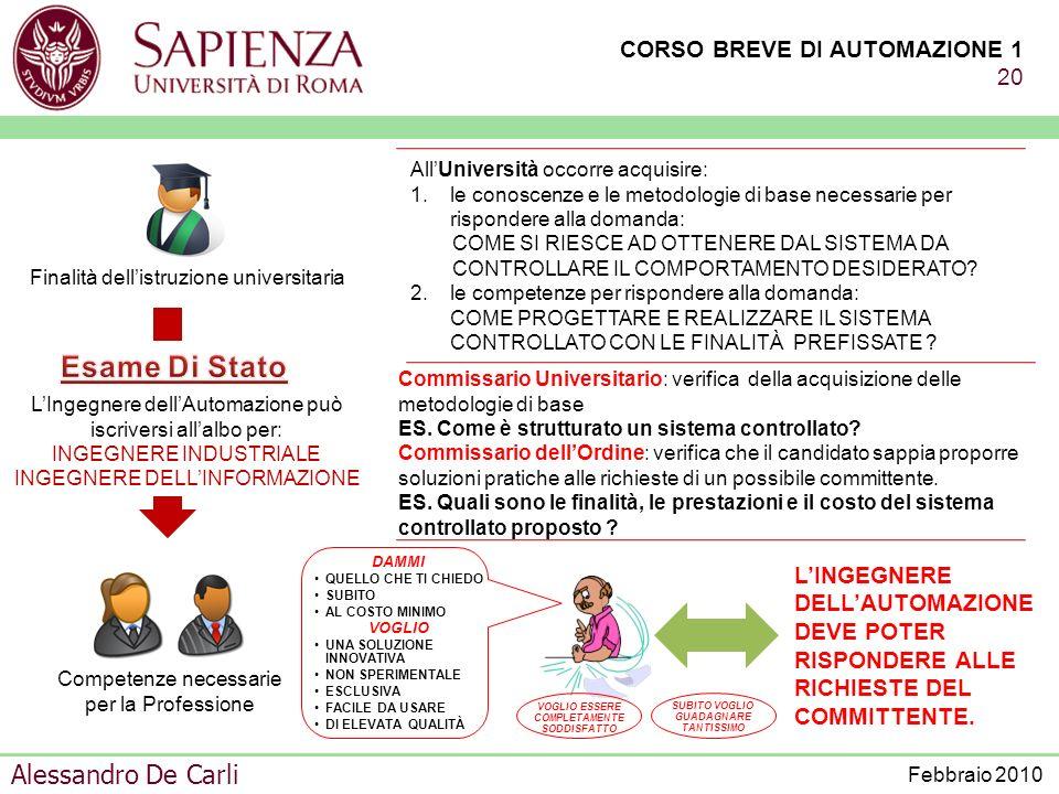 CORSO BREVE DI AUTOMAZIONE 1 19 Alessandro De Carli Febbraio 2010 POSSIBILI SETTORI APPLICATIVI DI UN ESPERTO IN AUTOMAZIONE INDUSTRIALE PROGETTAZIONE
