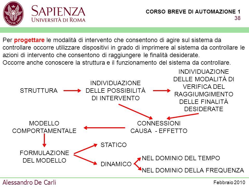 CORSO BREVE DI AUTOMAZIONE 1 37 Alessandro De Carli Febbraio 2010 Nellambito della AUTOMAZIONE INDUSTRIALE di particolare rilevanza sono il modello st