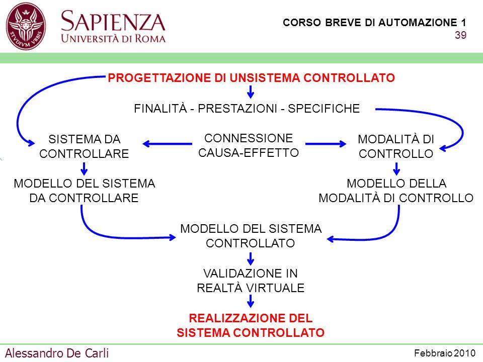 CORSO BREVE DI AUTOMAZIONE 1 38 Alessandro De Carli Febbraio 2010 Per progettare le modalità di intervento che consentono di agire sul sistema da cont