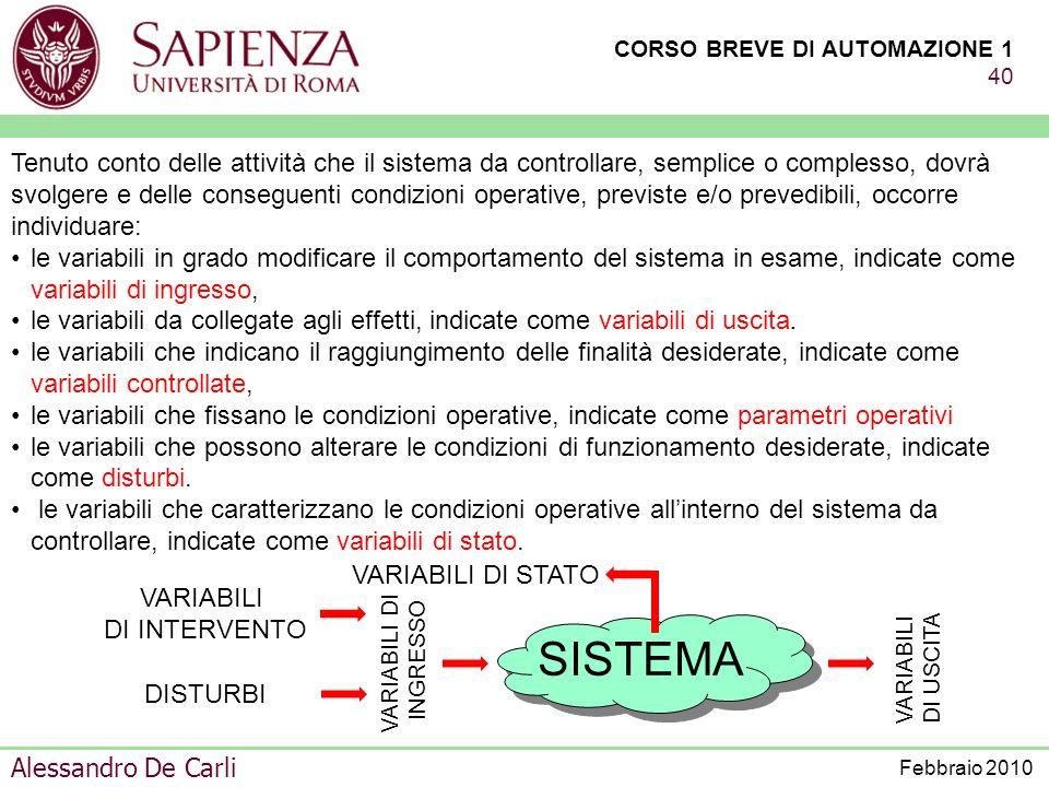 CORSO BREVE DI AUTOMAZIONE 1 39 Alessandro De Carli Febbraio 2010 PROGETTAZIONE DI UNSISTEMA CONTROLLATO FINALITÀ - PRESTAZIONI - SPECIFICHE SISTEMA D
