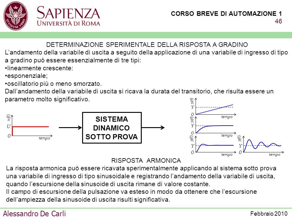 CORSO BREVE DI AUTOMAZIONE 1 45 Alessandro De Carli Febbraio 2010 Anche i modelli dinamici possono essere di tipo parametrico e non parametrico. Nei m
