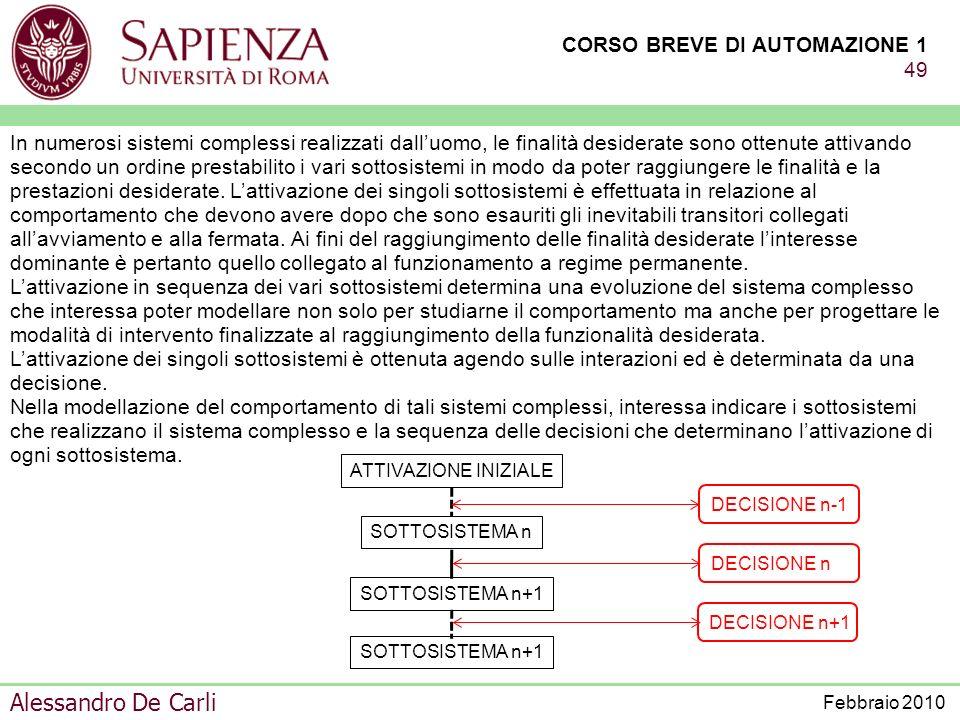 CORSO BREVE DI AUTOMAZIONE 1 48 Alessandro De Carli Febbraio 2010 RISPOSTA A GRADINO RISPOSTA ARMONICA 0 0 510152025 tempo (sec).5 1 y(t) Y Per ottene