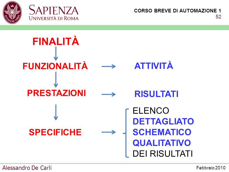 CORSO BREVE DI AUTOMAZIONE 1 51 Alessandro De Carli Febbraio 2010 Nella progettazione dei sistemi di controllo ricorrono frequentemente alcuni termini