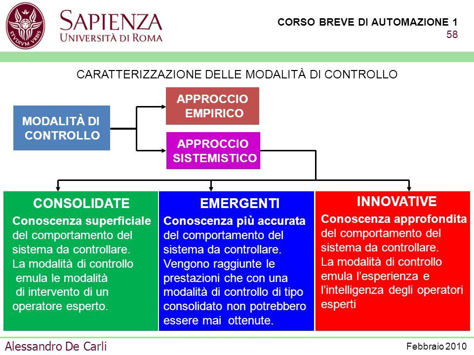 CORSO BREVE DI AUTOMAZIONE 1 57 Alessandro De Carli Febbraio 2010 DISPOSITIVO DI ELABORAZIONE CONTROLLO A CATENA APERTA VARIABILE CONTROLLATA VARIABIL