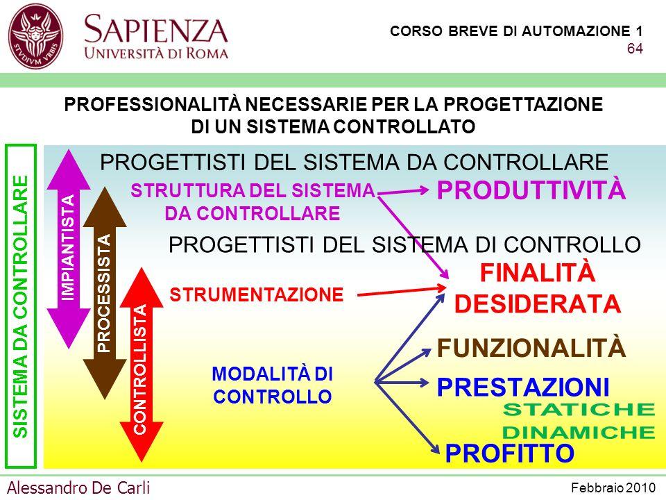 CORSO BREVE DI AUTOMAZIONE 1 63 Alessandro De Carli Febbraio 2010 MINICORSO DI PRESENTAZIONE DELLINGEGNERIA DELLAUTOMAZIONE MODALITÀ FONDAMENTALI DI C