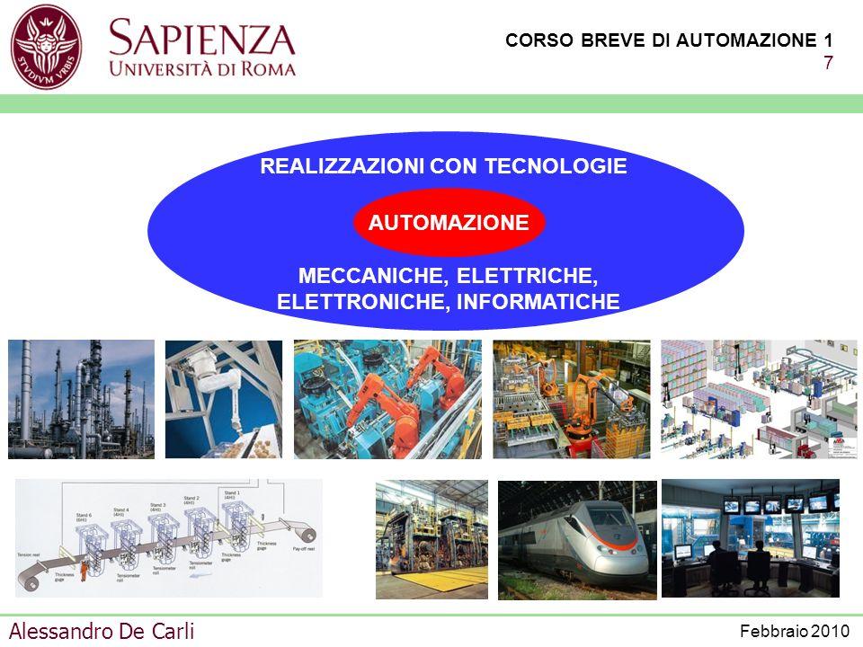 CORSO BREVE DI AUTOMAZIONE 1 7 Alessandro De Carli Febbraio 2010 REALIZZAZIONI CON TECNOLOGIE MECCANICHE, ELETTRICHE, ELETTRONICHE, INFORMATICHE AUTOMAZIONE