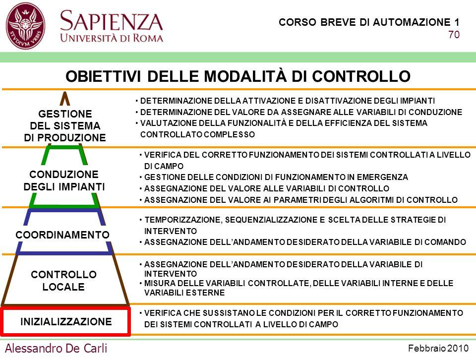 CORSO BREVE DI AUTOMAZIONE 1 69 Alessandro De Carli Febbraio 2010 STRUTTURA DI UN IMPIANTO DI PRODUZIONE COORDINAMENTO CONTROLLO DEGLI ELEMENTI SINGOL